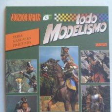 REVISTA TODO MODELISMO . MONOGRAFIAS : TECNICAS DE PINTURA CON ACRILICOS