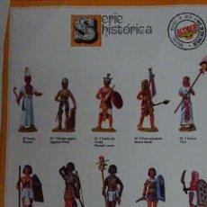 Hobbys: 10 LÁMINAS CATÁLOGO ALYMER AÑOS 60. MINIATURAS MILITARES EN METAL. SERIE HISTÓRICA. EGIPTO ASIRIO . Lote 130890885