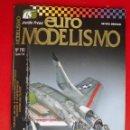 Hobbys: EUROMODELISMO Nº 190. Lote 168319824