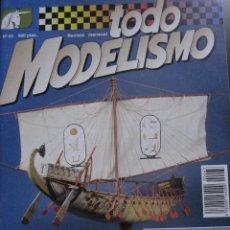 Hobbys: REVISTA EUROMODELISMO NUMERO 63. Lote 171092758