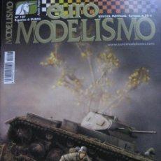 Hobbys: REVISTA EUROMODELISMO NUMERO 127. Lote 171093079