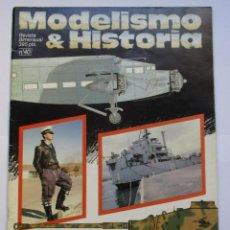 Hobbys: MODELISMO & HISTORIA Nº 40. Lote 223600781