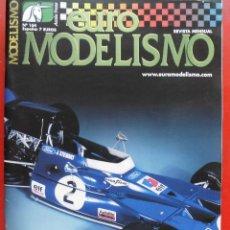 Hobbys: EUROMODELISMO Nº 164. Lote 295773328