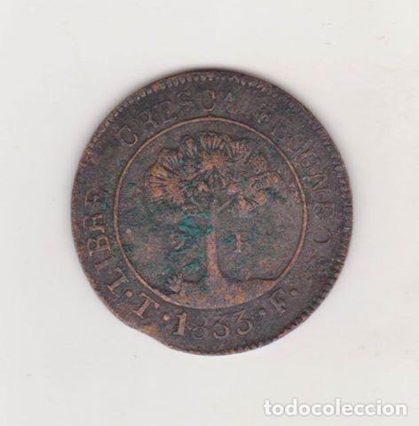 HONDURAS MONEDA PROVISIONAL REPUBLICA CENTROAMERICANA 2 REALES 1833 BRONCE RARA (Numismática - Extranjeras - América)