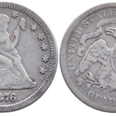 Monedas antiguas de América: ESTADOS UNIDOS 1/4 DOLAR 1876. Lote 263737030
