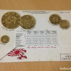 Monedas antiguas de Asia: ANTIGUA POSTAL MONEDAS YEN JAPAN . Lote 101318807
