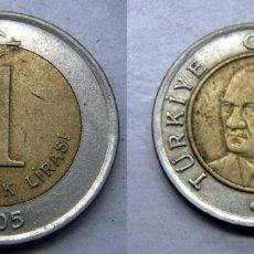Monedas antiguas de Asia: MONEDA DE TURQUIA 1 LIRA 2005 BIMETALICA. Lote 169424028