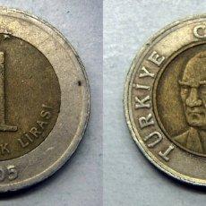 Monedas antiguas de Asia: MONEDA DE TURQUIA 1 LIRA 2005 BIMETALICA. Lote 169424104