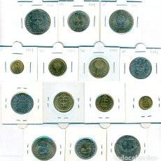 Monedas antiguas de Europa: PORTUGAL - SERIE COMPLETA 2001 - 1, 5, 10, 20, 50, 100 Y 200 ESCUDOS - ÚLTIMA SERIE. Lote 147556926