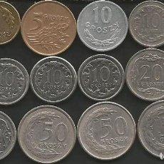 Monedas antiguas de Europa: POLONIA (VER AÑOS Y VALORES EN LA DESCRIPCION) - LOTE 16 MONEDAS CIRCULADAS. Lote 161304674