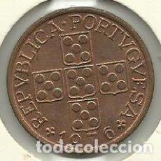 Moedas antigas da Europa: 1 ESCUDO PORTUGAL - 1976 - FOTOS. Lote 278461468