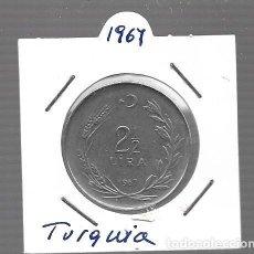 Monedas antiguas de Oceanía: MONEDAS DEL MUNDO TURQUIA. Lote 281003803
