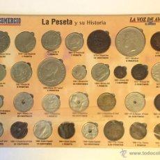 Monedas de España: LA PESETA Y SU HISTORIA. Lote 51977557
