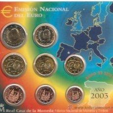 Euros: EUROS ESPAÑA CARTERA OFICIAL (EURO SET) 2003. SIN CIRCULAR.. Lote 152448146