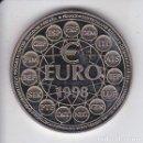 Euros: MONEDA DE PRUEBA DE 10 EUROS DEL AÑO 1998 PAISES DE EUROPA (NUEVA EN CAPSULA). Lote 160720098