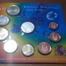 Euros: SET BLISTER EUROSET ESPAÑA 2006 COLÓN. Lote 191192811