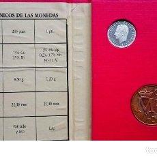 Monedas FNMT: EXPOSICIÓN NUMISMÁTICA DE 1987. CARTERA JUAN CARLOS I PROOF CARTERA E-87 . Lote 119244319