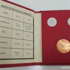 Monedas FNMT: CARTERA III EXPOSICION NACIONAL DE NUMISMATICA - MADRID - 1987. Lote 163397450