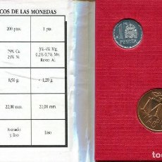 Monedas FNMT: CARTERA OFICIAL FNMT - E87 III EXPOSICIÓN NACIONAL DE NUMISMÁTICA - MADRID 1987. Lote 205389146