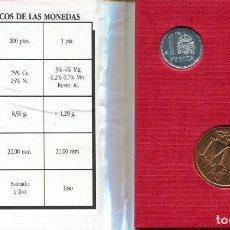 Monedas FNMT: CARTERA OFICIAL FNMT - E87 III EXPOSICIÓN NACIONAL DE NUMISMÁTICA - MADRID 1987. Lote 205389433