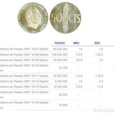 Monedas Franco: 50 CENTIMOS 1966 *71 CAJA DE 400 MONEDAS SIN CIRCULAR. Lote 277298888