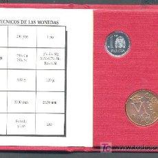Monedas Juan Carlos I: CARTERA III EXPOSICION NUMISMATICA- E-87. SERIE DE 1 Y 200 PESETAS Y MEDALLA FNMT. CARTERA ROJA 1987. Lote 76898394
