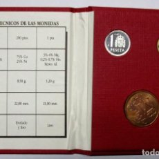 Monedas Juan Carlos I: III EXPOSICIÓN NACIONAL DE NUMISMÁTICA E-87. CARPETA OFICIAL DE LA F.N.M.T. LOTE 2191. Lote 186327131