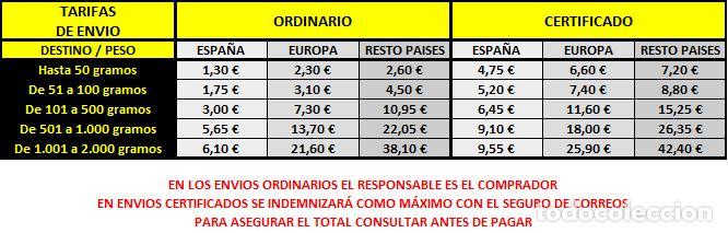 Monedas Juan Carlos I: ESPAÑA 1980 *80 *81 - 1 PESETA - KM 816 - LOTE 2 MONEDAS CIRCULADAS - Foto 2 - 161240526