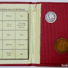Monedas Juan Carlos I: III EXPOSICIÓN NACIONAL DE NUMISMÁTICA E-87. CARPETA OFICIAL DE LA F.N.M.T. LOTE 3788. Lote 255933135