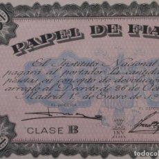 Monedas locales: PAPEL DE FIANZAS 100 PESETAS INSTITUTO NACIONAL DE LA VIVIENDA 1940. Lote 119017995