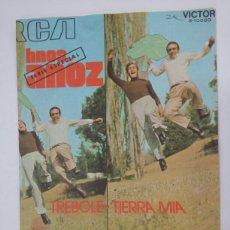 Catálogos de Música: CANCIONERO - HEMANOS ANOZ - TREBOLO - TIERRA MIA - TDK286. Lote 96475127