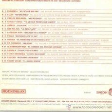 CDs de Música: FANGORIA. ELLOS. CARLOS BERLANGA. CHICO Y CHICA. ASTRUD. DAR FUL FUL...... (CD- ALBUM PROMO 2002). Lote 16925885