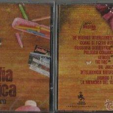 CDs de Música: JUANJO MELERO CD FILOSOFIA DOMESTICA - EX-SANGRE AZUL.PRECINTADO.2008. Lote 194311312
