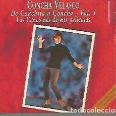 CDs de Musique: CONCHA VELASCO VOL.1 . CD. SELLO PRODUCCIONES EL DELIRIO. EDITADO EN ESPAÑA. . AÑO 1999 (PRECINTADO). Lote 110087935