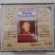 CDs de Música: MOZART. EARLY SYMPHONIES. THE ENGLISH CONCERT. TREVOR PINNOCK. CUADRUPLE COMPACTO ARCHIV.. Lote 262640695
