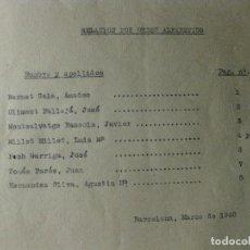 Musica di collezione: 4 DOC CONCURSO PLAZA DE PROFESOR ESCUELA MUNICIPAL DE MUSICA EXPEDIENTES PERSONALES BCN 1940 MILLET. Lote 125968751