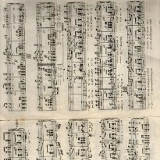 Partituras musicales: CURIOSA PARTITURA DE MUSICA DEL SUR, MACARENAS, PASODOBLE. Lote 26932372