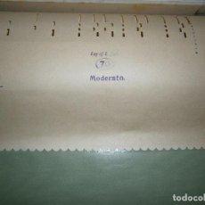 Partituras musicales: ROLLO PARA PIANOLA MARCA PRINCESA 2224 - EL PROFETA MARCHA DE LA CORONACION, MEYERBEER NUEVA. Lote 134210738