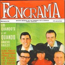 Revistas de música: REVISTA FONORAMA, REEDICION Nº 14. Lote 35574624