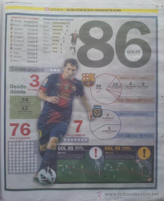 Coleccionismo deportivo: SUPLEMENTO ESPECIAL MUNDO DEPORTIVO POSTER MESSI RECORD DE GOLES AÑO 2012 - FC BARCELONA - BARÇA - Foto 5 - 117039722