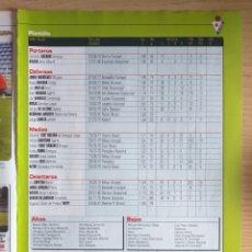 Colecionismo desportivo: FÚTBOL REVISTA DON BALÓN 2002 2003 SD EIBAR HOJAS CON LOS JUGADORES. Lote 166686182