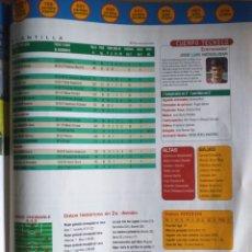 Colecionismo desportivo: FÚTBOL HOJA CON LOS JUGADORES SD EIBAR REVISTA DON BALÓN 2004 2005. Lote 166738698