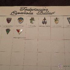Coleccionismo deportivo: LOTE PIN COLECCION MUY RAROS Y ANTIGUOS FEDERACIÓN ESPAÑOLA DE BILLAR (LEER TEXTO). Lote 53310860
