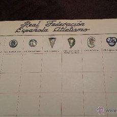 Coleccionismo deportivo: LOTE PIN COLECCION MUY RAROS FEDERACIÓN ESPAÑOLA ATLETISMO(PIN O INSIGNIAS MUY ANTIGUAS LEER TEXTO). Lote 53311393