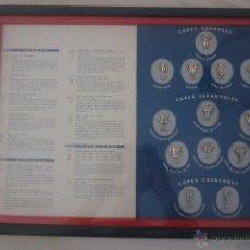 Coleccionismo deportivo: COLECCIÓN DE PINS DEL F.C.B. Lote 52657696