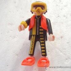 Playmobil: MUÑECOS DE PLAYMOBIL. Lote 14277742
