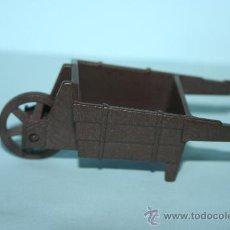 Playmobil: PLAYMOBIL MEDIEVAL CARRETILLA. Lote 194538701