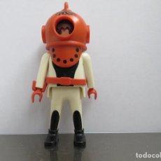 Playmobil: PLAYMOBIL PERSONAJE, CIUDAD, BOSQUE, GRANJA. Lote 101887355