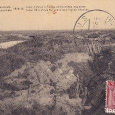 Postales: RUINES DE STEENSTRATE 1914 1918 BÉLGICA. Lote 173727363