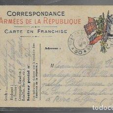 Postales: POSTAL AÑO 1916 * CORRESPONDANCE DES ARMÉES DE LA RÉPUBLIQUE *. Lote 174275419